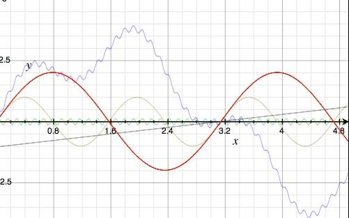 curves-all.jpg