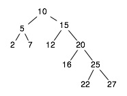 Binary tree in haskell