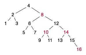 result-tree.jpg