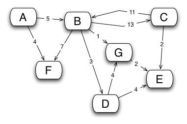 example-network.jpg