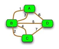 seven-graph.jpg