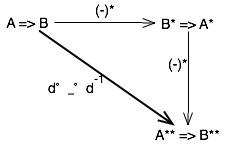 linear-dual.jpg