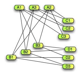 graph-tensor-product.jpg