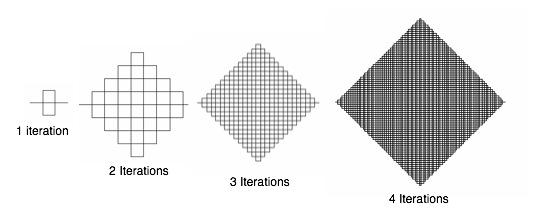 peano-series.jpg