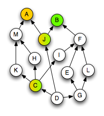 glb-graph.png