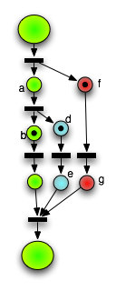 petri-transition-one.png