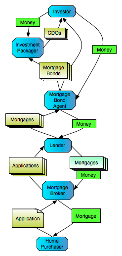 mortgage-heir.png
