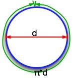 circle-ratio.jpg