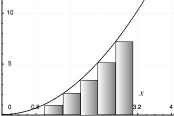 rect-integral.jpg