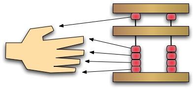 hand-abacus.jpg