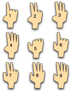 finger-numbers.jpg