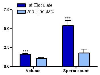 spermejagraph.jpg