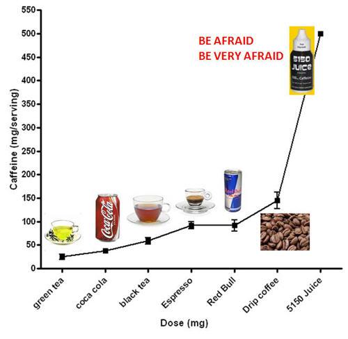 caffeine graph.jpg